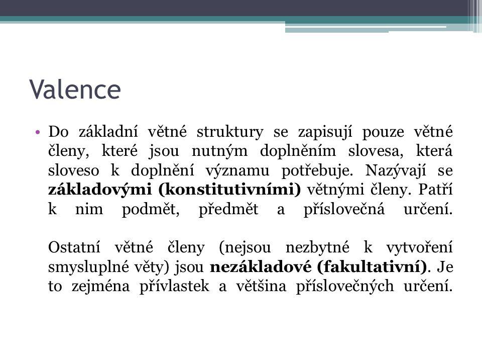 Valence Do základní větné struktury se zapisují pouze větné členy, které jsou nutným doplněním slovesa, která sloveso k doplnění významu potřebuje. Na