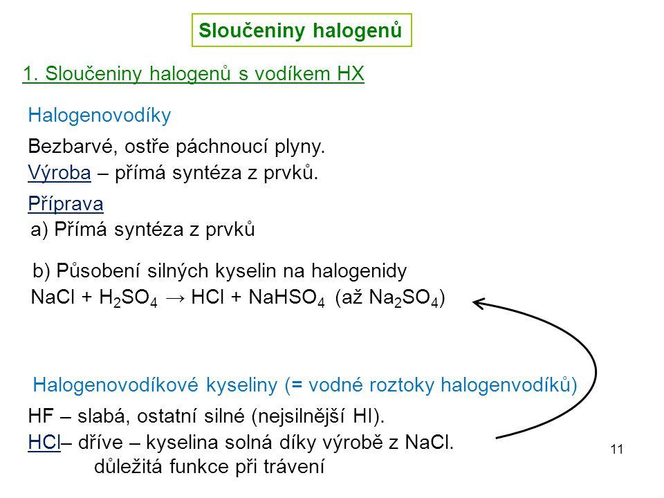 11 Sloučeniny halogenů 1. Sloučeniny halogenů s vodíkem HX Halogenovodíky Halogenovodíkové kyseliny (= vodné roztoky halogenvodíků) Bezbarvé, ostře pá