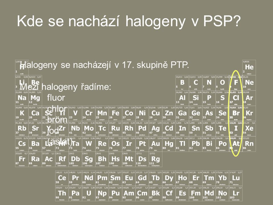 Kde se nachází halogeny v PSP? Halogeny se nacházejí v 17. skupině PTP. Mezi halogeny řadíme: fluor chlor brom jod (astat)