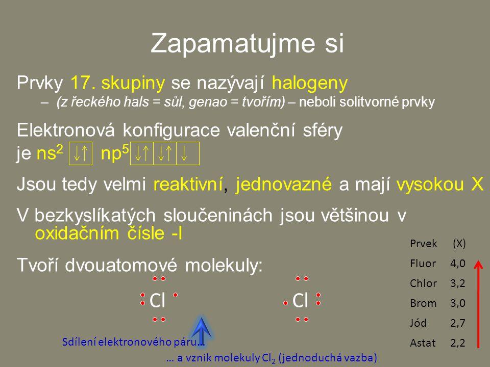 Zapamatujme si Prvky 17. skupiny se nazývají halogeny –(z řeckého hals = sůl, genao = tvořím) – neboli solitvorné prvky Elektronová konfigurace valenč