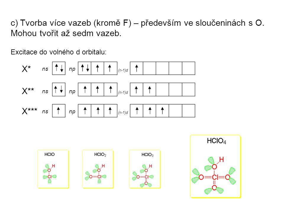 c) Tvorba více vazeb (kromě F) – především ve sloučeninách s O. Mohou tvořit až sedm vazeb. X* X** X*** Excitace do volného d orbitalu: ns np (n-1)d