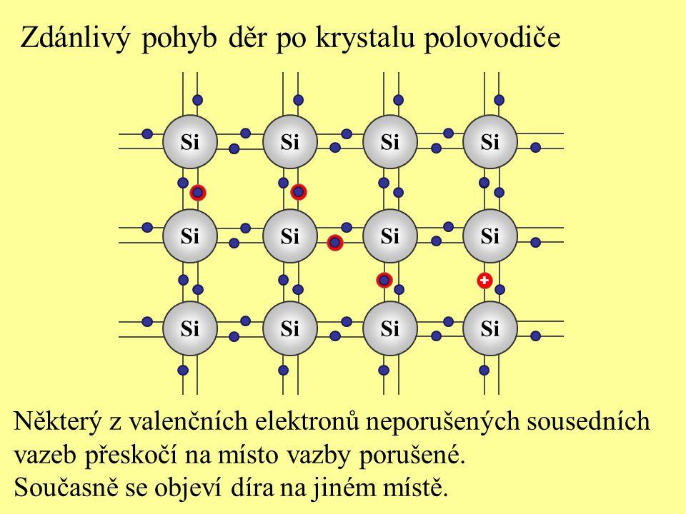 Si + Zdánlivý pohyb děr po krystalu polovodiče Některý z valenčních elektronů neporušených sousedních vazeb přeskočí na místo vazby porušené. Současně
