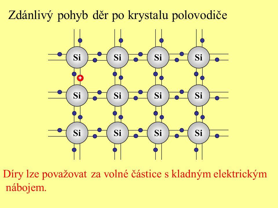 Si Zdánlivý pohyb děr po krystalu polovodiče Díry lze považovat za volné částice s kladným elektrickým nábojem. +
