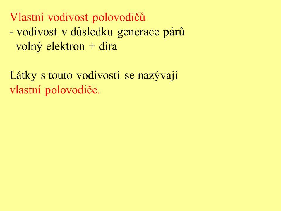 Vlastní vodivost polovodičů - vodivost v důsledku generace párů volný elektron + díra Látky s touto vodivostí se nazývají vlastní polovodiče.
