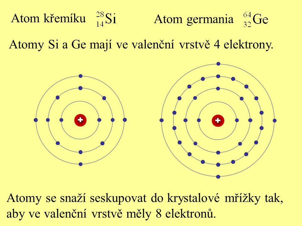 Každý atom je vázán se 4 sousedními atomy pomocí 4 vlastních valenčních elektronů a 4 valenčních elektronů, z nichž každý patří jednomu sousednímu atomu.