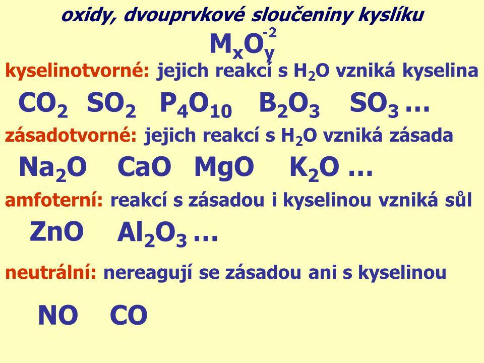oxidy, dvouprvkové sloučeniny kyslíku kyselinotvorné: jejich reakcí s H 2 O vzniká kyselina MxOyMxOy -2 CO 2 SO 2 P 4 O 10 B2O3B2O3 SO 3 … zásadotvorné: jejich reakcí s H 2 O vzniká zásada Na 2 O CaOMgOK 2 O … amfoterní: reakcí s zásadou i kyselinou vzniká sůl ZnO Al 2 O 3 … neutrální: nereagují se zásadou ani s kyselinou NOCO