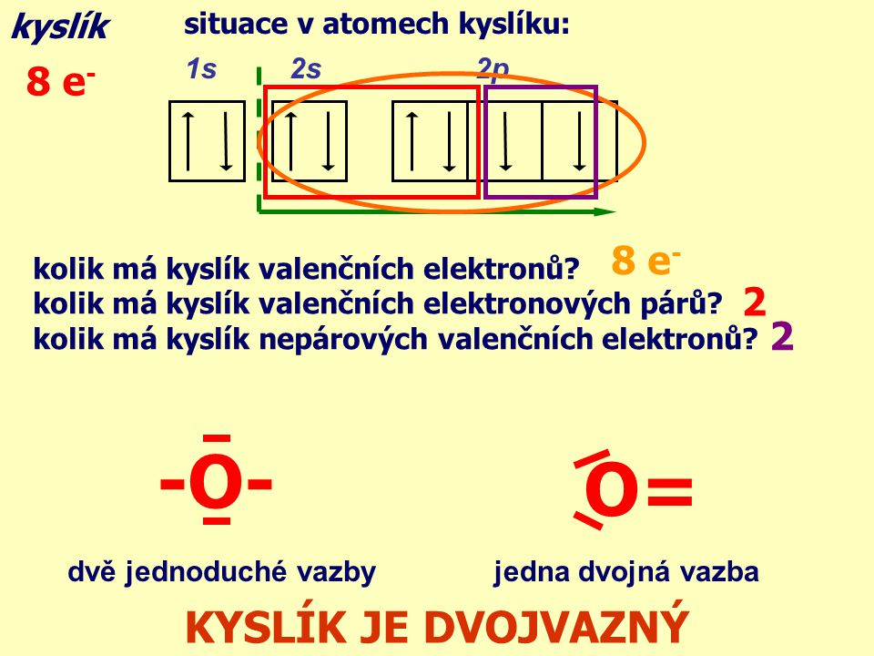 kyslík 8 e - situace v atomech kyslíku: kolik má kyslík valenčních elektronů.