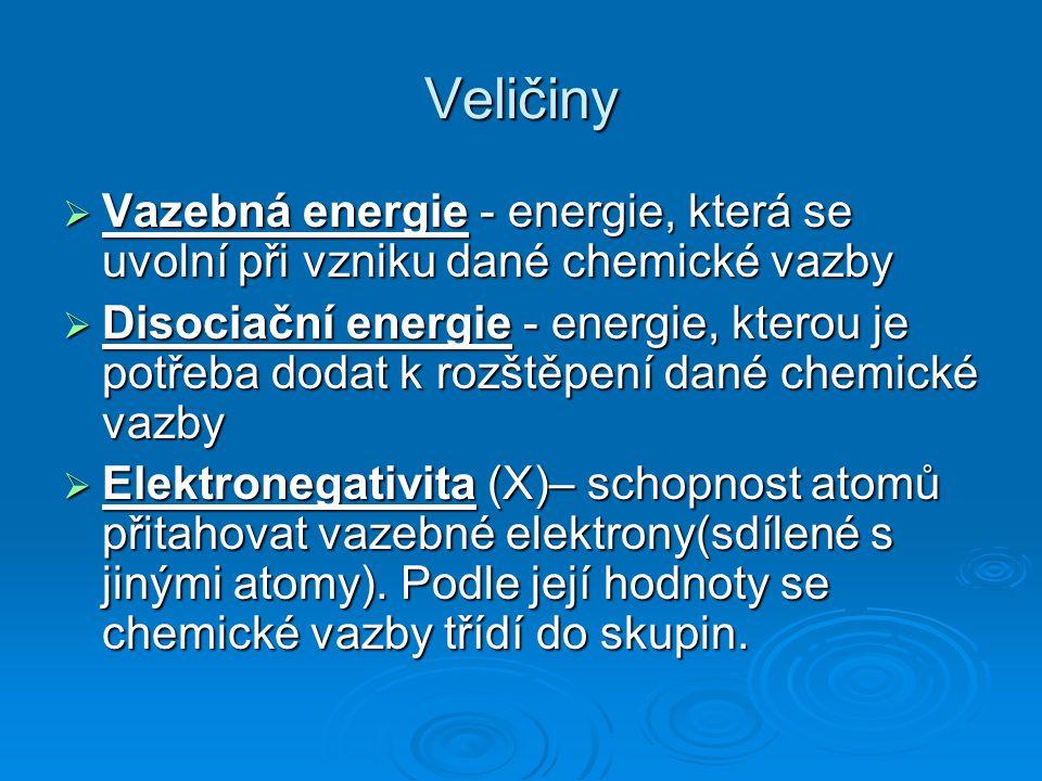 Typy chemických vazeb Základní typy chemických vazeb - Kovalentní - Iontové - Kovové - Dvojné a trojné  Dále existují ještě slabé vazebné interakce(mezimolekulové síly), mezi něž patří - van der Waalsovy síly - Vodíkové můstky