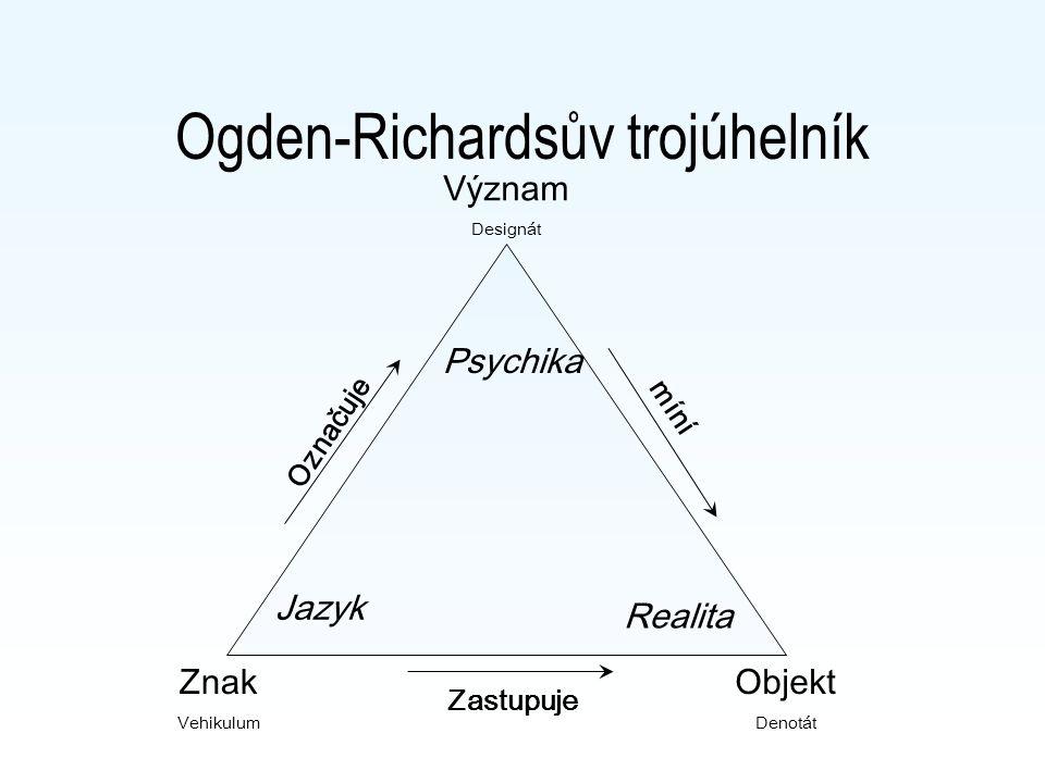 Ferdinand de Saussure Synchronní přístup Diachronní přístup Důsledek de Sausurovského synchronního přístupu k jazyku – významy jsou dohodou, konvencí.