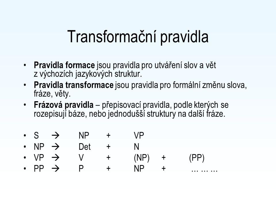 Transformační pravidla 1.Pravidla pro pohyb – přeskupení, či permutace slov, frází, či vět, přičemž toto přeskupení nemá vliv na obsah sdělení.