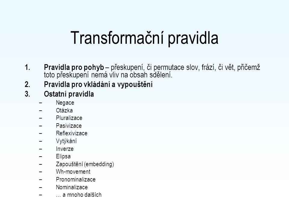 Transformační pravidla Pravidlo negace by vypadalo třeba následovně:  S  není pravda, že +S Pravidlo pro transformaci oznamovací věty na otázku může vypadat třeba takto: VP  Pro+V VP´  V+( - )+Pro NP  N S  VP+NP ?S  VP´+NP+( .