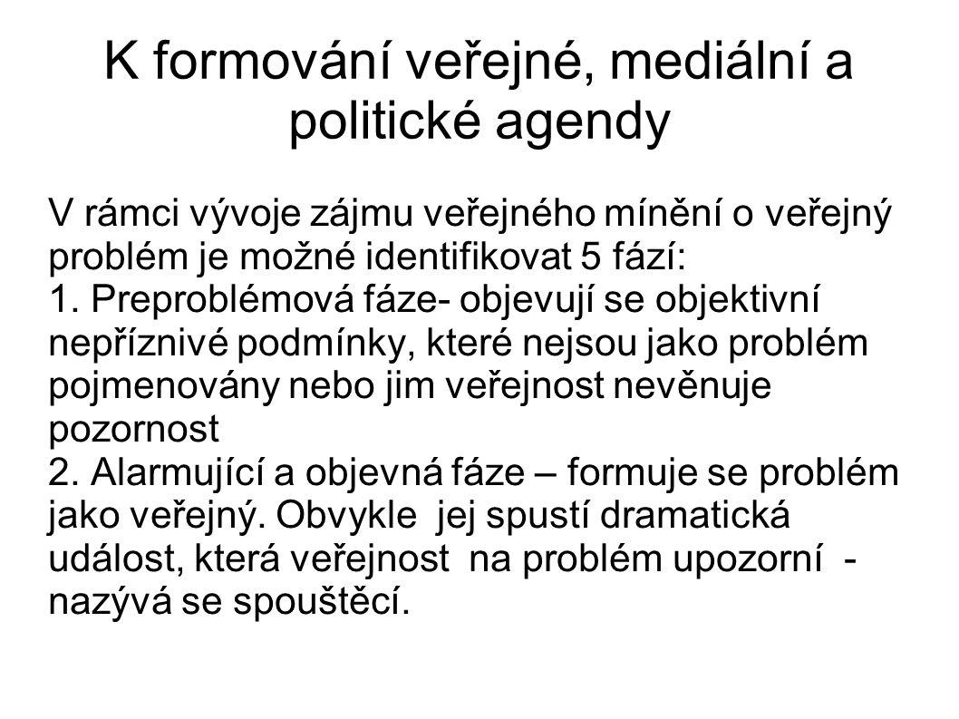 K formování veřejné, mediální a politické agendy V rámci vývoje zájmu veřejného mínění o veřejný problém je možné identifikovat 5 fází: 1. Preproblémo