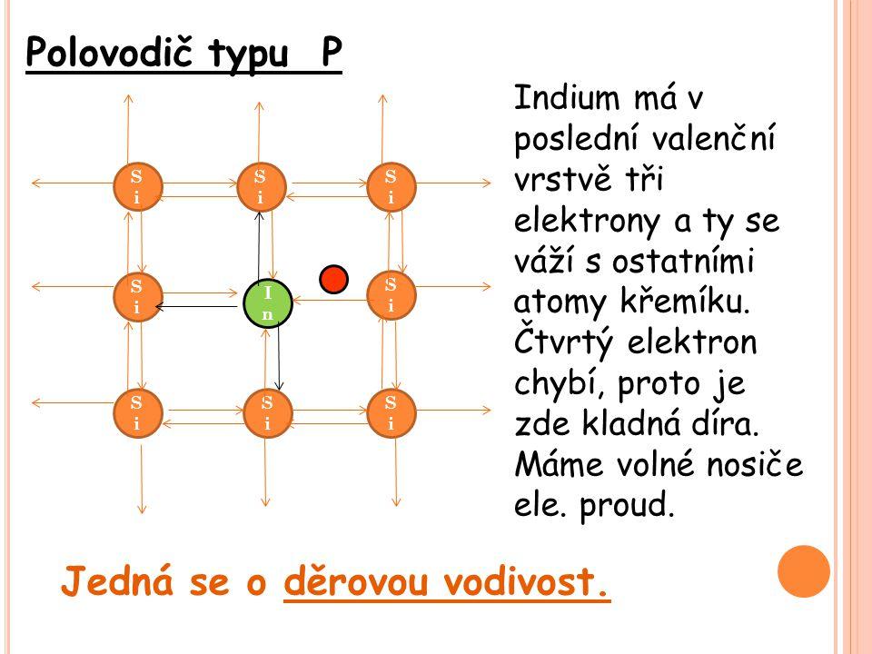 SiSi SiSi SiSi InIn SiSi SiSi SiSi SiSi SiSi Indium má v poslední valenční vrstvě tři elektrony a ty se váží s ostatními atomy křemíku.