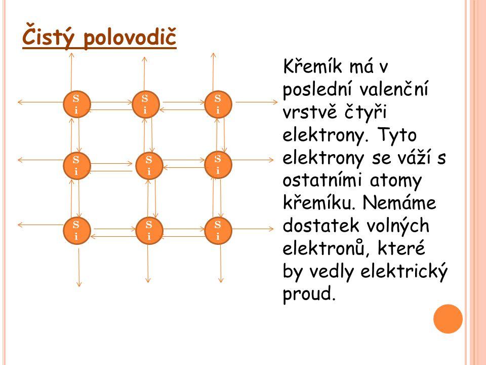 SiSi SiSi SiSi SiSi SiSi SiSi SiSi SiSi SiSi Křemík má v poslední valenční vrstvě čtyři elektrony.