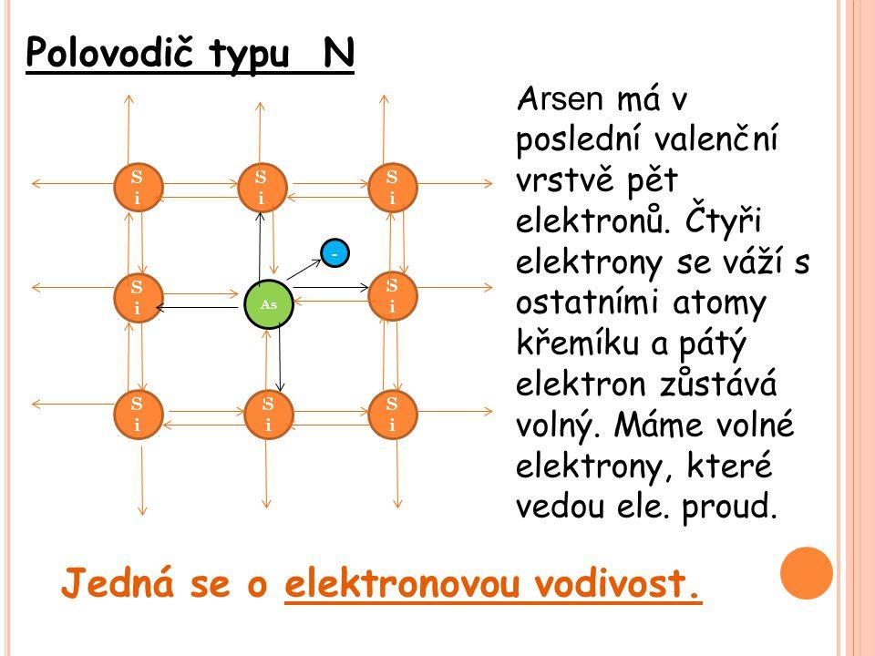 SiSi SiSi SiSi As SiSi SiSi SiSi SiSi SiSi A rsen má v poslední valenční vrstvě pět elektronů.