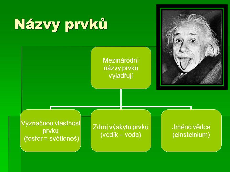 Aktivita č.1  Vysvětli proč je atom elektricky neutrální i když obsahuje nabité částice.