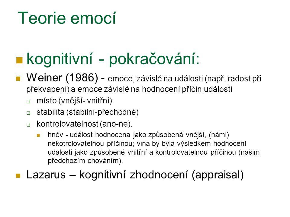 Teorie emocí kognitivní - pokračování: Weiner (1986) - emoce, závislé na události (např.