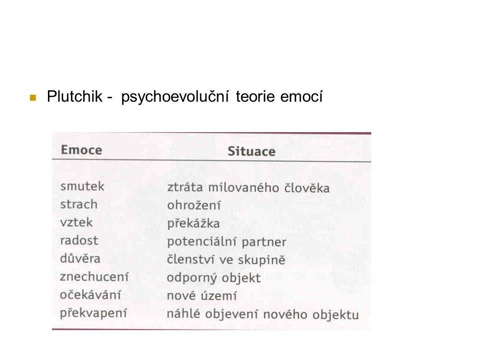 Plutchik - psychoevoluční teorie emocí