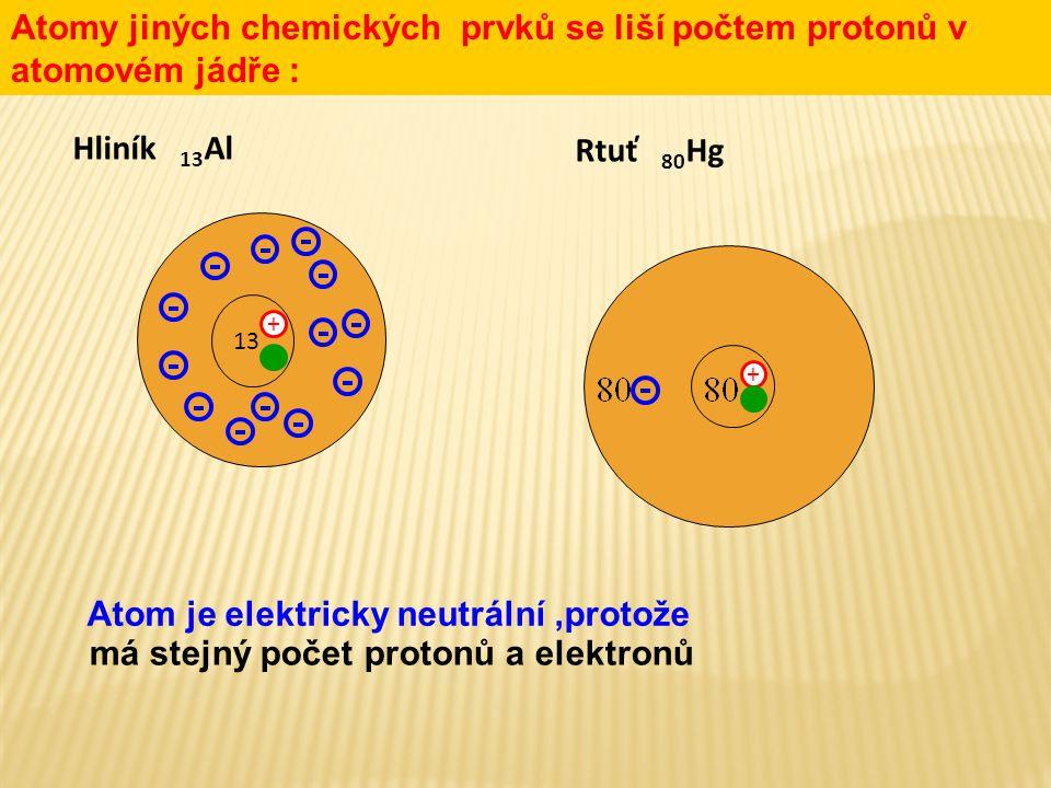 Atomy jiných chemických prvků se liší počtem protonů v atomovém jádře : Hliník 13 Al 13 + Rtuť 80 Hg + Atom je elektricky neutrální,protože má stejný