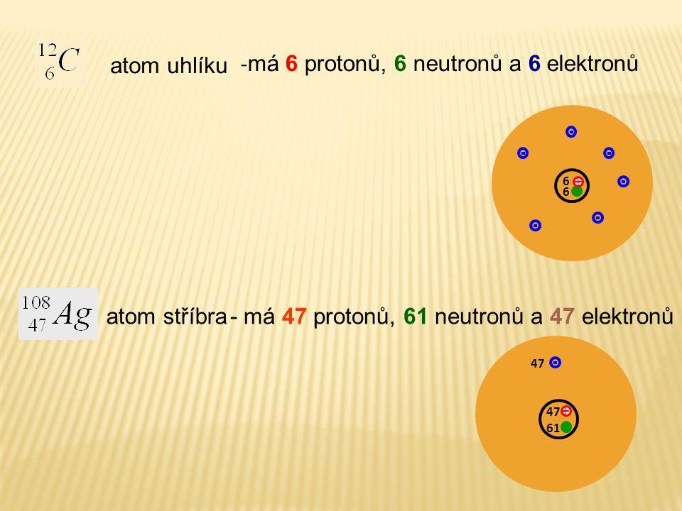 atom uhlíku - má 6 protonů, 6 neutronů a 6 elektronů + 6 6 atom stříbra- má 47 protonů, 61 neutronů a 47 elektronů + 47 61 47