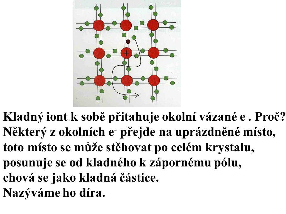 Kladný iont k sobě přitahuje okolní vázané e -.Proč.