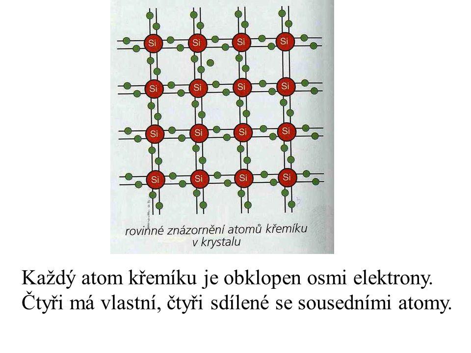 Každý atom křemíku je obklopen osmi elektrony. Čtyři má vlastní, čtyři sdílené se sousedními atomy.
