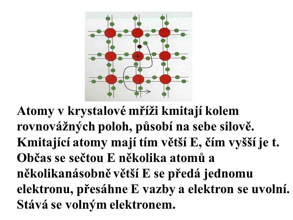 Atomy v krystalové mříži kmitají kolem rovnovážných poloh, působí na sebe silově.