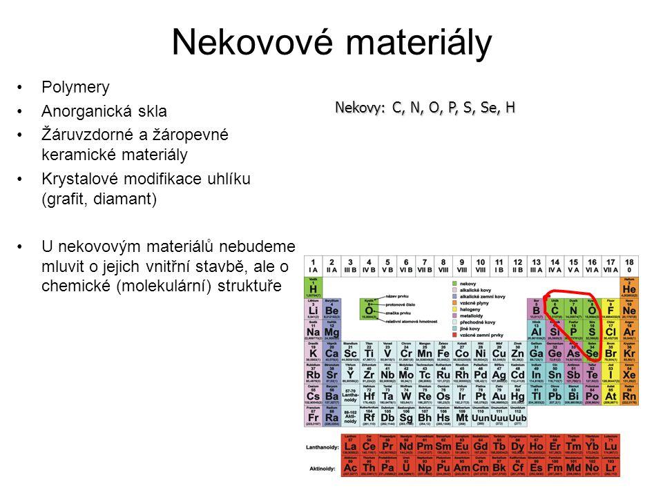 Nekovové materiály Polymery Anorganická skla Žáruvzdorné a žáropevné keramické materiály Krystalové modifikace uhlíku (grafit, diamant) U nekovovým materiálů nebudeme mluvit o jejich vnitřní stavbě, ale o chemické (molekulární) struktuře Nekovy: C, N, O, P, S, Se, H