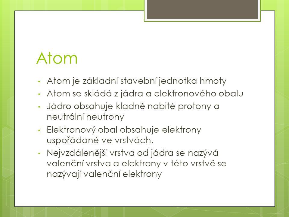 Atom Atom je základní stavební jednotka hmoty Atom se skládá z jádra a elektronového obalu Jádro obsahuje kladně nabité protony a neutrální neutrony Elektronový obal obsahuje elektrony uspořádané ve vrstvách.