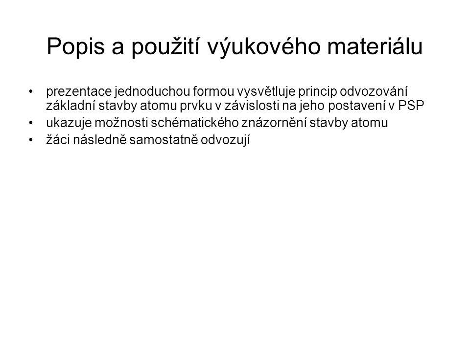 Popis a použití výukového materiálu prezentace jednoduchou formou vysvětluje princip odvozování základní stavby atomu prvku v závislosti na jeho posta