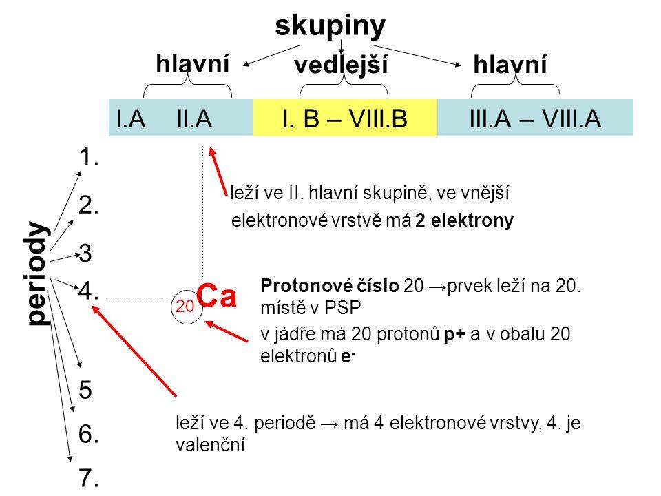 I.AII.AI. B – VIII.BIII.A – VIII.A 1. 2. leží ve II. hlavní skupině, ve vnější elektronové vrstvě má 2 elektrony 3 4. 20 Ca Protonové číslo 20 →prvek