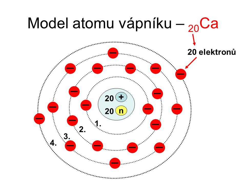 Model atomu vápníku – 20 Ca 20 1. 2. 3. 4. + 20 n 20 elektronů