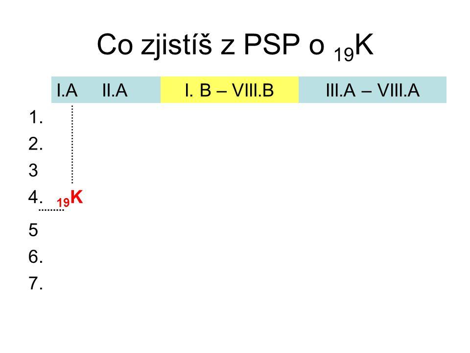 Co zjistíš z PSP o 19 K I.AII.AI. B – VIII.BIII.A – VIII.A 1. 2. 3 4. 19 K 5 6. 7.
