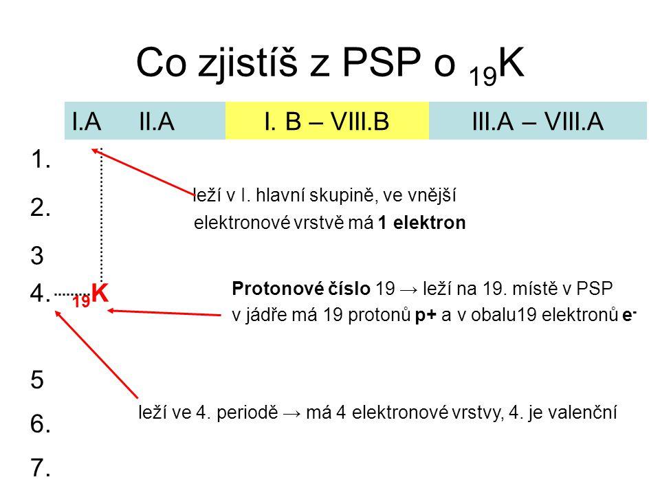 Co zjistíš z PSP o 19 K I.AII.AI. B – VIII.BIII.A – VIII.A 1. 2. leží v I. hlavní skupině, ve vnější elektronové vrstvě má 1 elektron 3 4. 19 K Proton