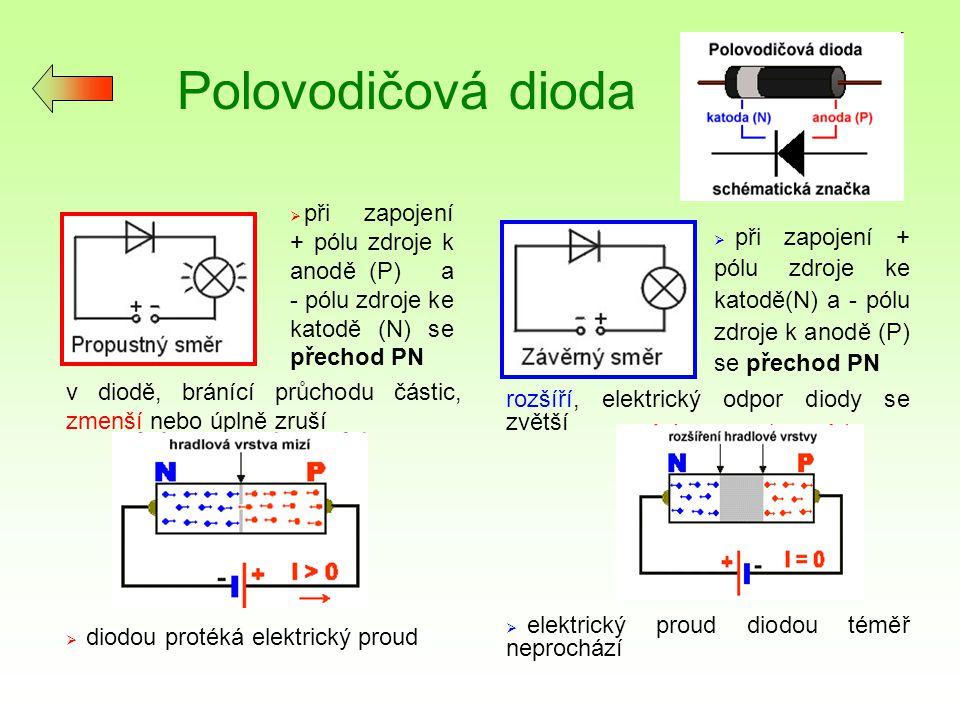 Použití polovodičové diody  usměrňovací dioda - funguje jako filtr, který ze střídavého proudu filtruje jenom kladnou nebo zápornou složku  fotodioda – součást fotobuněk nebo solárních článků  LED dioda - signalizace průchodu proudu nebo zdroj světla