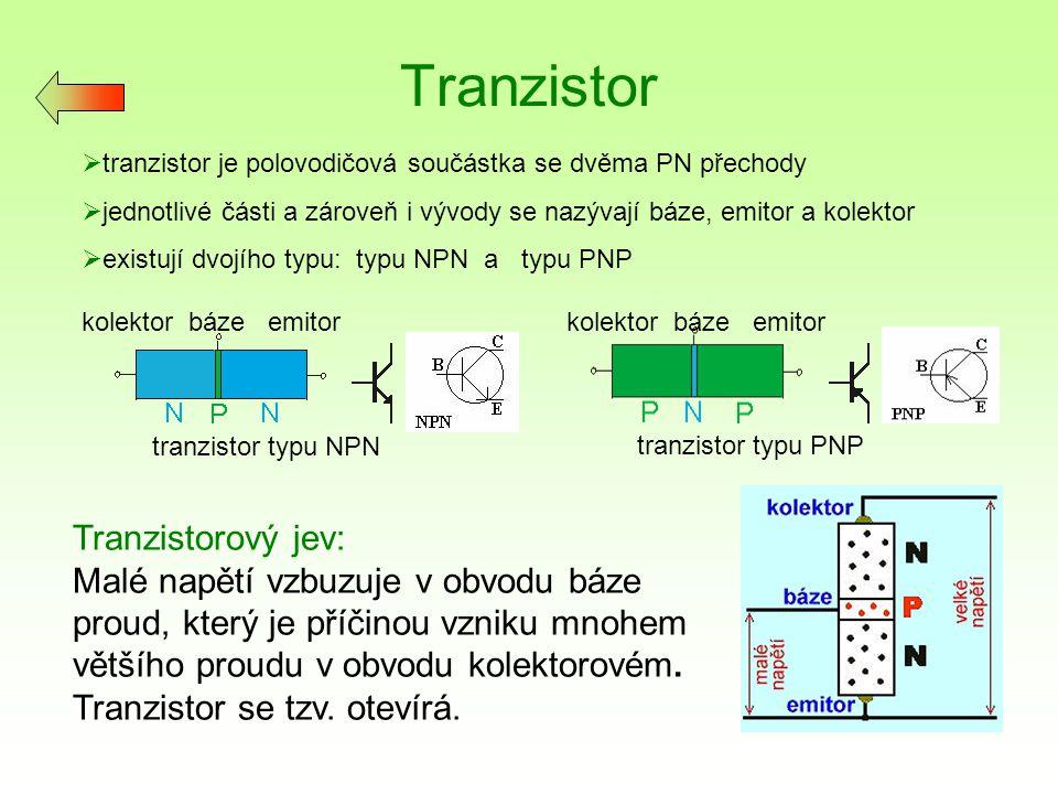 Použití tranzistorů  zesilovač - slabý signál přivedený na bázi je po zesílení odebírán z obvodu kolektoru  spínač - tato funkce je základem integrovaných obvodů, např.