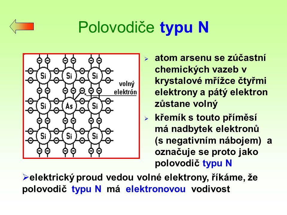 """Polovodiče typu P  atomu india schází pro nasycení vazeb se sousedními atomy jeden elektron  v mřížce vzniká na místě chybějícího elektronu kladná """"díra , kterou může zaplnit elektron z některé jiné vazby a """"díra se v krystalu může přesunout na jeho místo  křemík s touto příměsí má nadbytek kladných """"děr a ozn."""