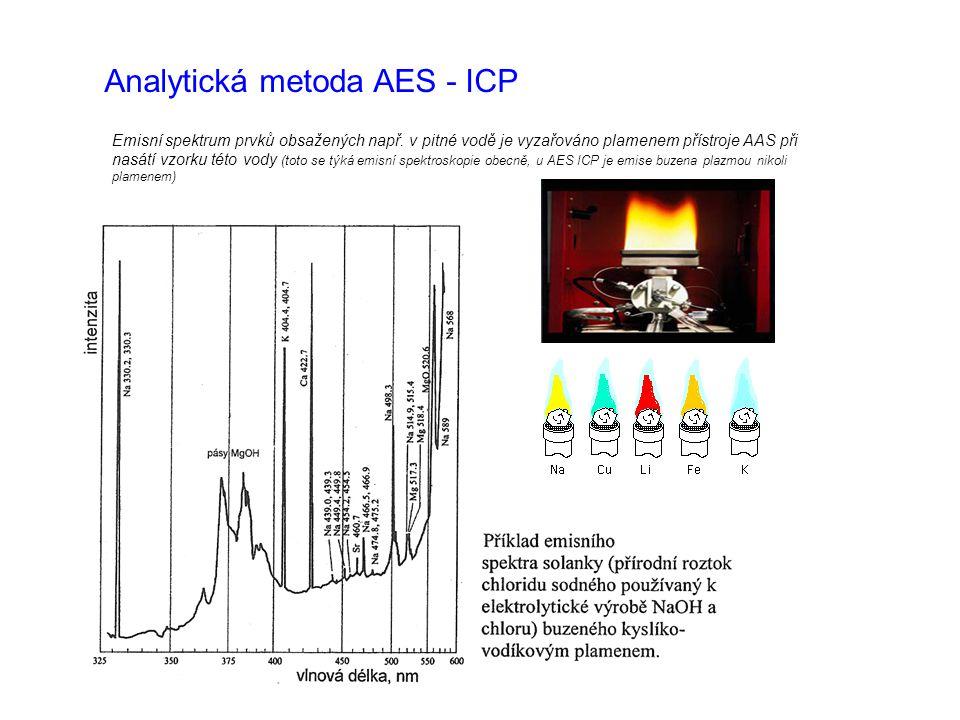 Emisní spektrum prvků obsažených např. v pitné vodě je vyzařováno plamenem přístroje AAS při nasátí vzorku této vody (toto se týká emisní spektroskopi