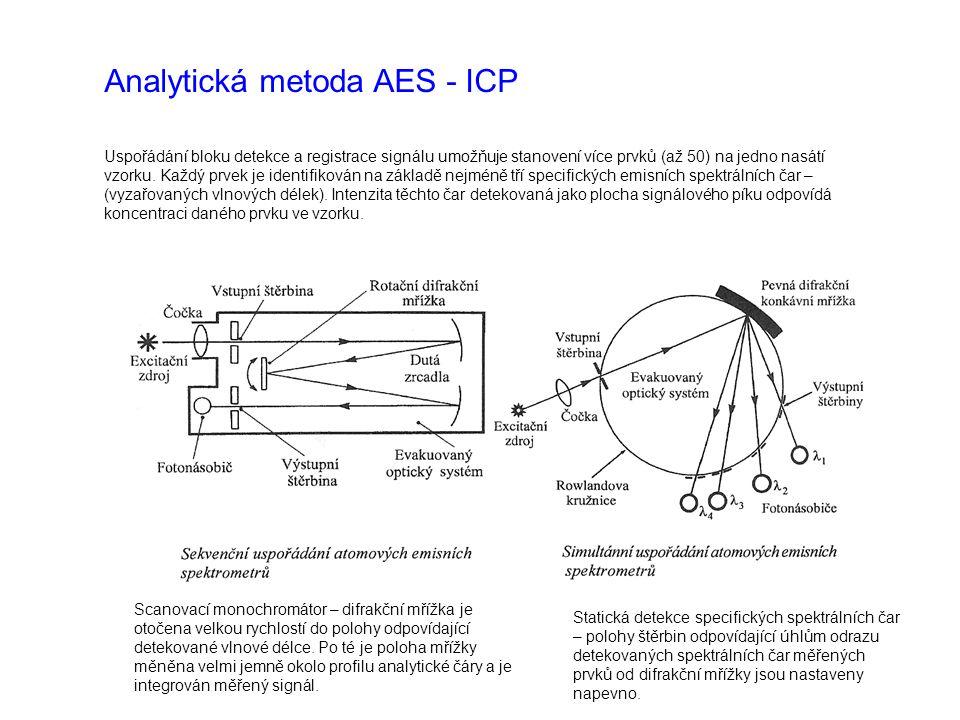 Analytická metoda AES - ICP Uspořádání bloku detekce a registrace signálu umožňuje stanovení více prvků (až 50) na jedno nasátí vzorku. Každý prvek je