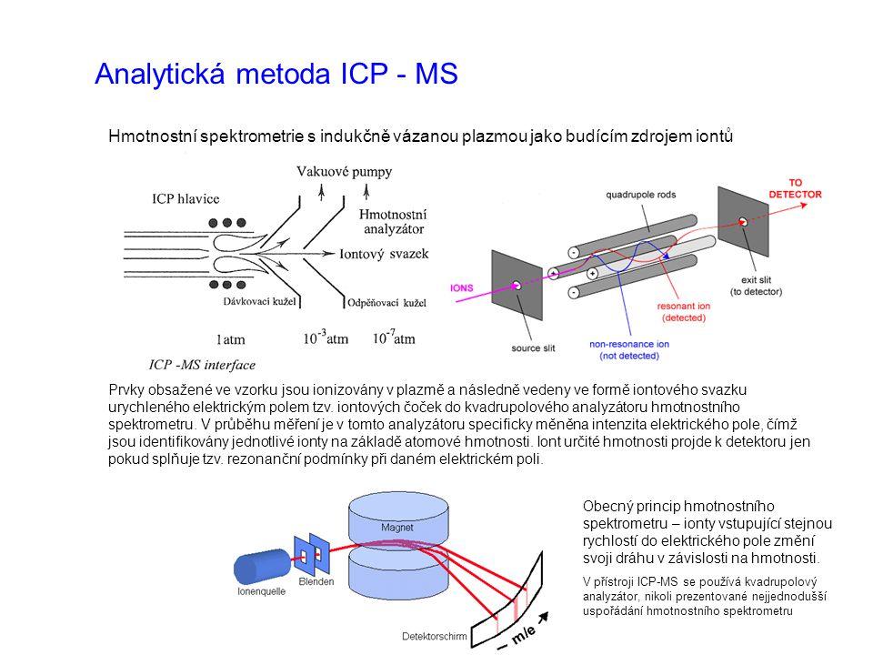 Analytická metoda ICP - MS Hmotnostní spektrometrie s indukčně vázanou plazmou jako budícím zdrojem iontů Obecný princip hmotnostního spektrometru – i