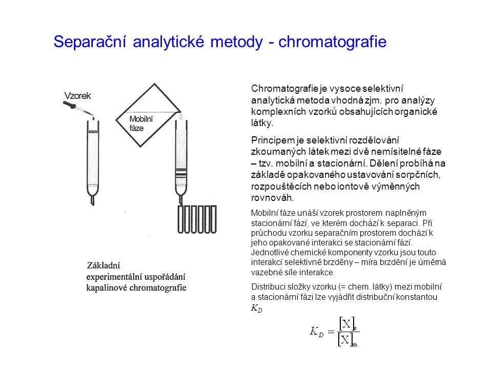 Separační analytické metody - chromatografie Chromatografie je vysoce selektivní analytická metoda vhodná zjm. pro analýzy komplexních vzorků obsahují