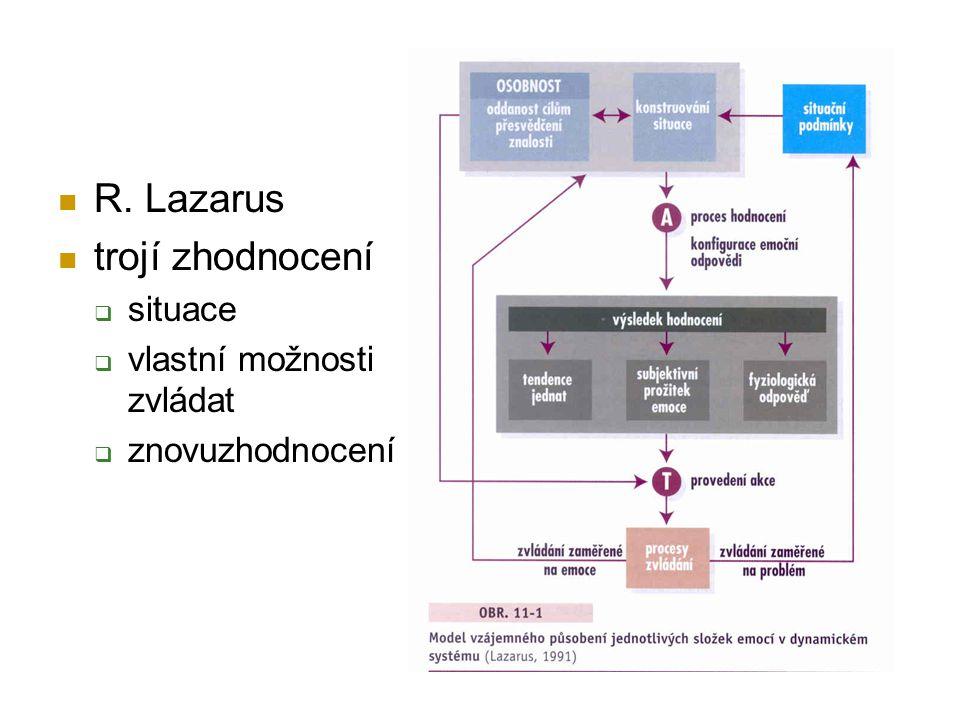 R. Lazarus trojí zhodnocení  situace  vlastní možnosti zvládat  znovuzhodnocení