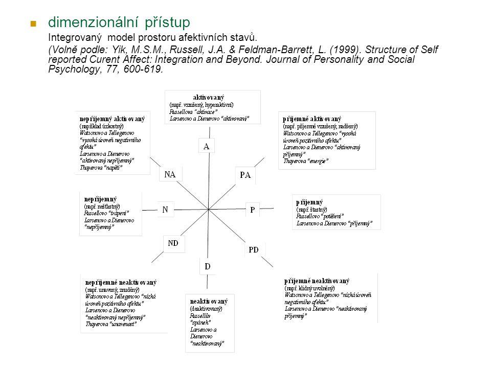 dimenzionální přístup Integrovaný model prostoru afektivních stavů. (Volně podle: Yik, M.S.M., Russell, J.A. & Feldman-Barrett, L. (1999). Structure o