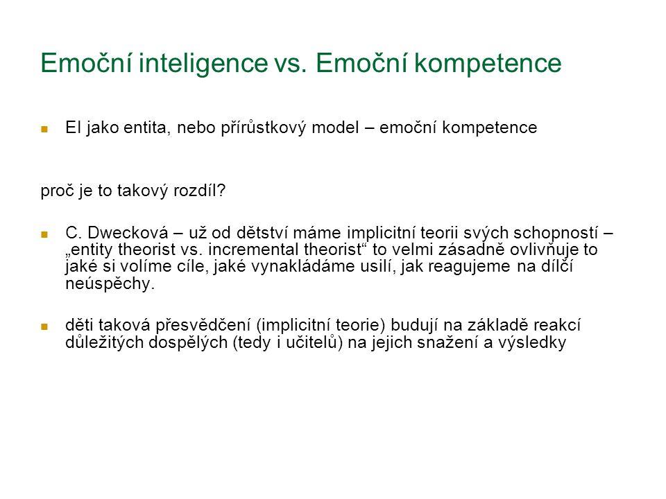 EI jako entita, nebo přírůstkový model – emoční kompetence proč je to takový rozdíl? C. Dwecková – už od dětství máme implicitní teorii svých schopnos