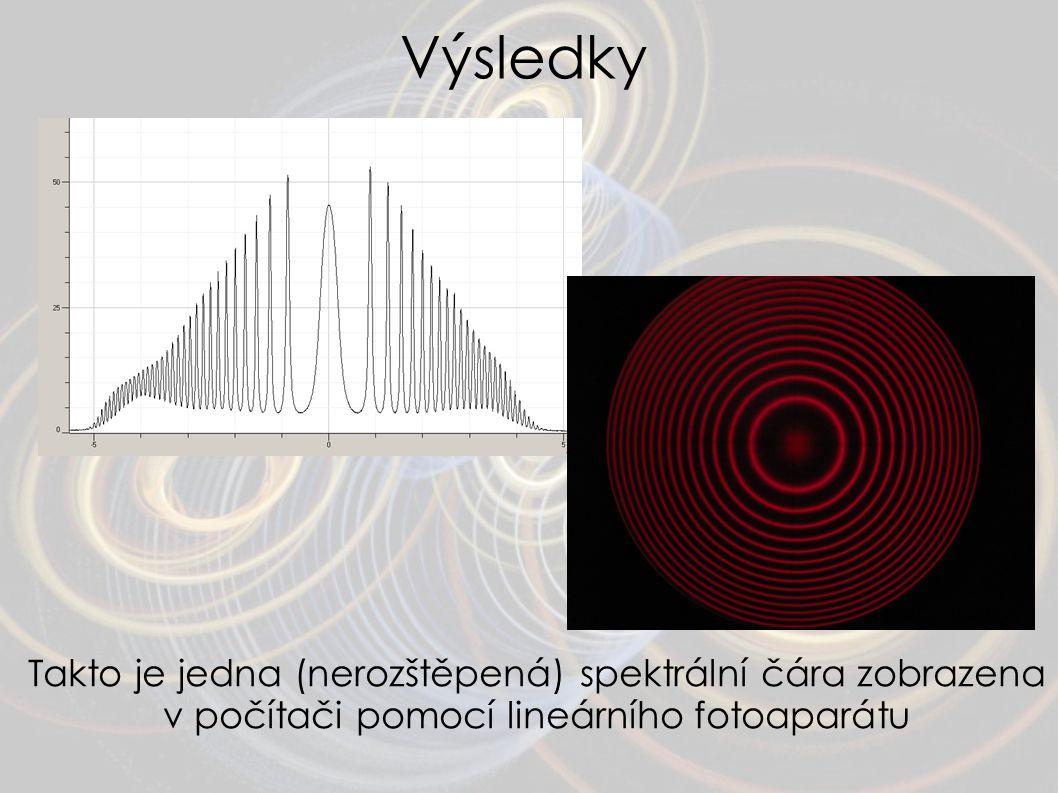 Výsledky Takto je jedna (nerozštěpená) spektrální čára zobrazena v počítači pomocí lineárního fotoaparátu