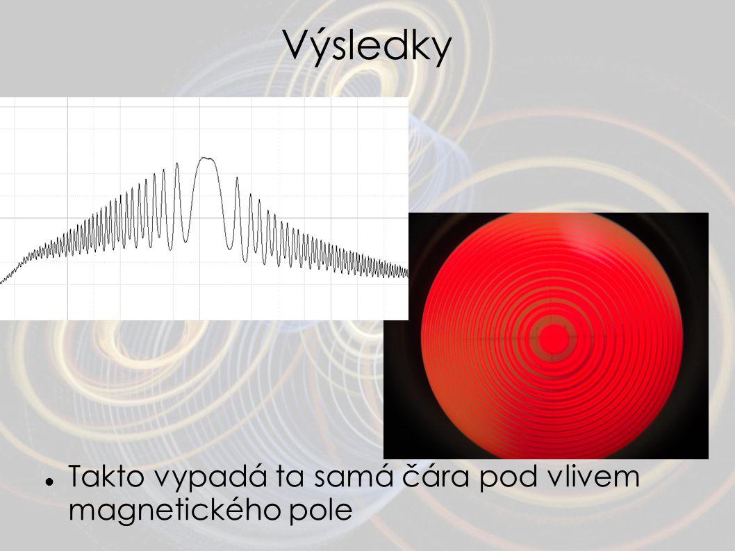 Výsledky Takto vypadá ta samá čára pod vlivem magnetického pole