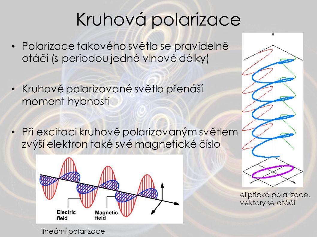 Kruhová polarizace Polarizace takového světla se pravidelně otáčí (s periodou jedné vlnové délky)  Kruhově polarizované světlo přenáší moment hybnost