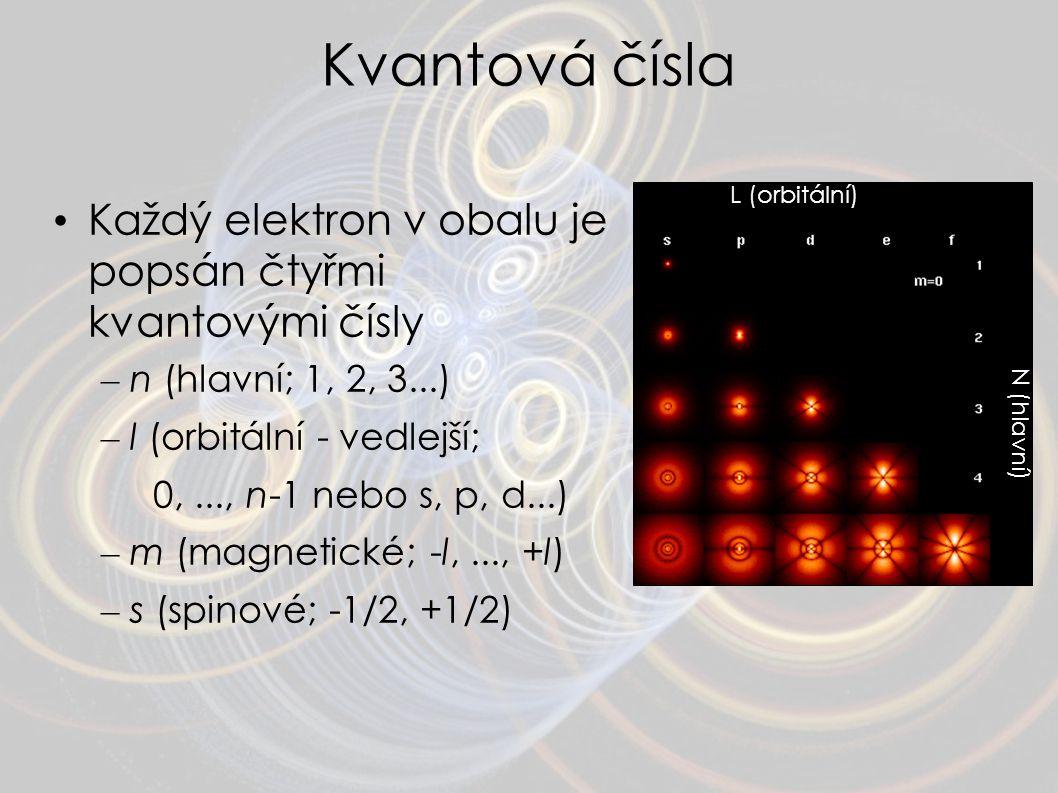 Kvantová čísla Každý elektron v obalu je popsán čtyřmi kvantovými čísly – n (hlavní; 1, 2, 3...) – l (orbitální - vedlejší; 0,..., n-1 nebo s, p, d...