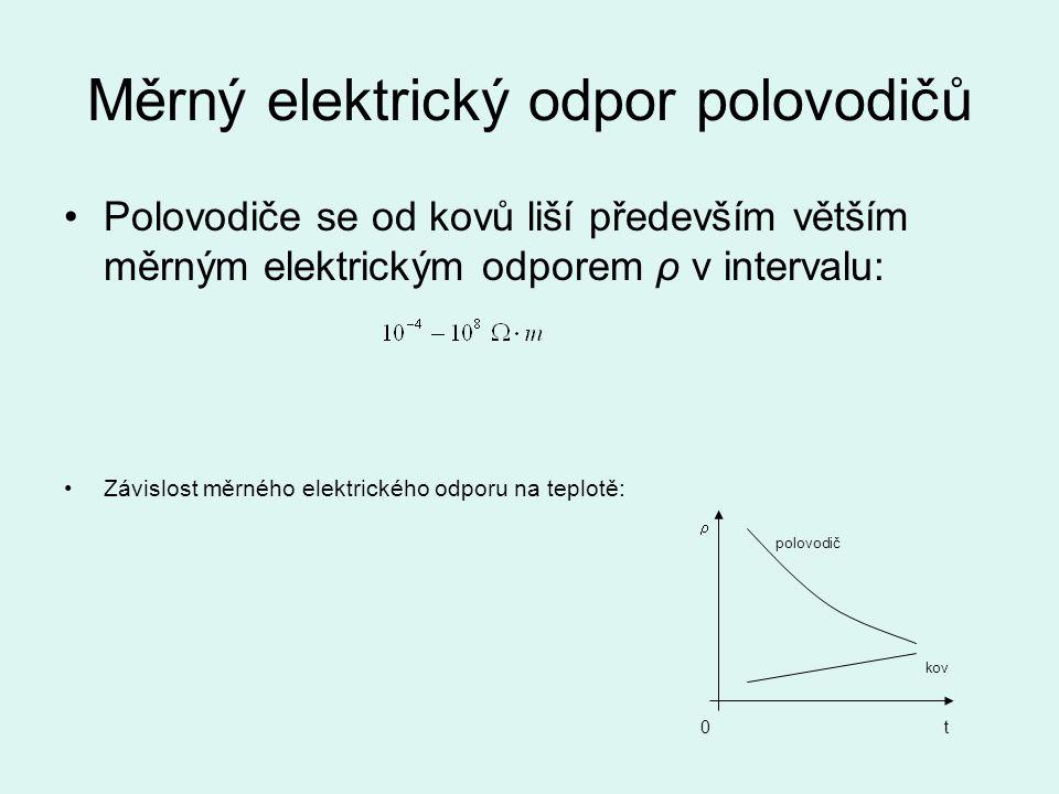 Měrný elektrický odpor polovodičů Polovodiče se od kovů liší především větším měrným elektrickým odporem ρ v intervalu: Závislost měrného elektrického