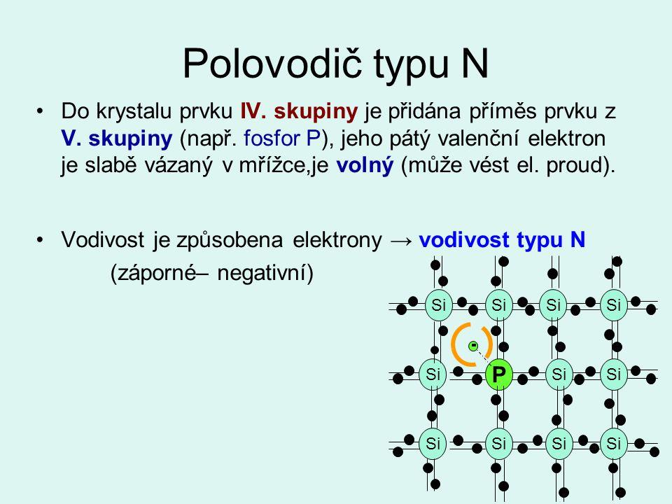 Polovodič typu N Do krystalu prvku IV. skupiny je přidána příměs prvku z V. skupiny (např. fosfor P), jeho pátý valenční elektron je slabě vázaný v mř
